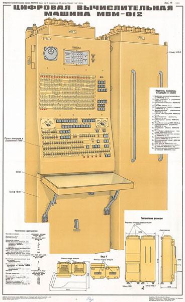 1232. Военный ретро плакат: Цифровая вычислительная машина МВМ-012