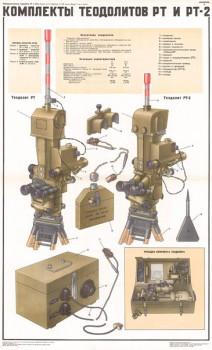 1233. Военный ретро плакат: Комплекты теодолитов РТ и РТ-2