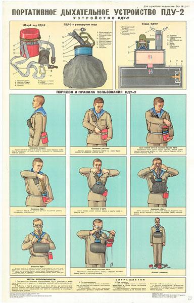 1236. Военный ретро плакат: Портативное дыхательное устройство ПДУ-2