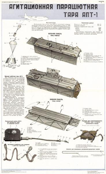 1240. Военный ретро плакат: Агитационная парашютная тара АПТ-1