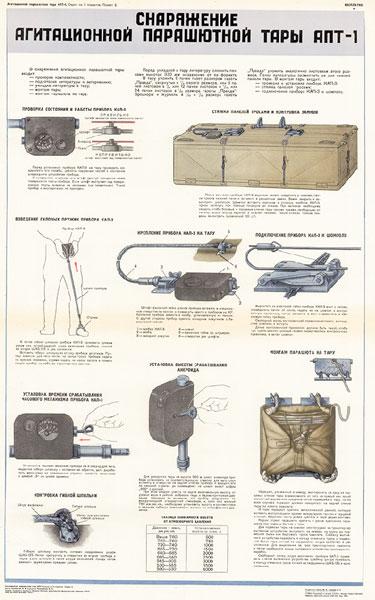 1241. Военный ретро плакат: Снаряжение агитационной парашютной тары АПТ-1