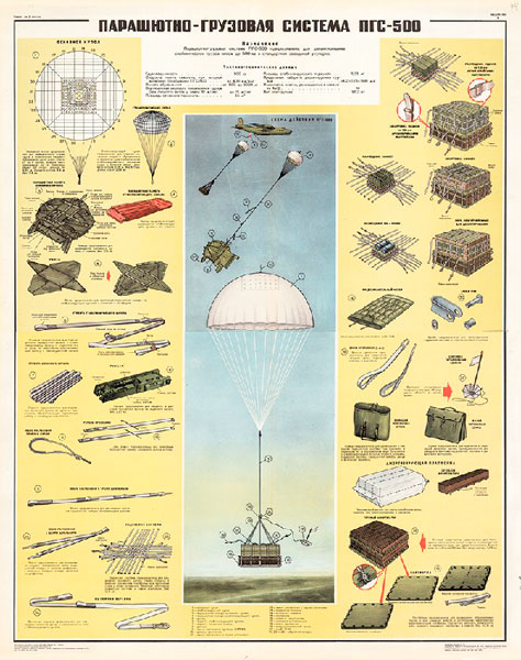 1243. Военный ретро плакат: Парашютно-грузовая система ПГС-500