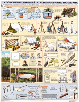 1244. Военный ретро плакат: Сооружение укрытий и использование парашюта