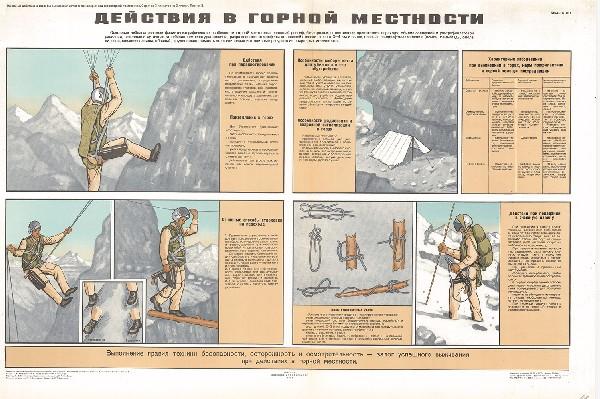 1247. Военный ретро плакат: Действия в горной местности