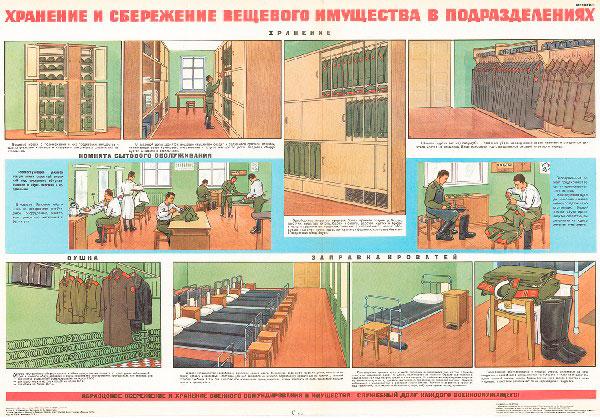 1249. Военный ретро плакат: Хранение и сбережение вещевого имущества в подразделениях