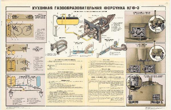1251. Военный ретро плакат: Кухонная газообразовательная форсунка КГФ-3