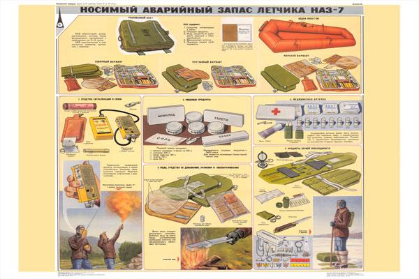 1253. Военный ретро плакат: Носимый аварийный запас летчика НАЗ-7