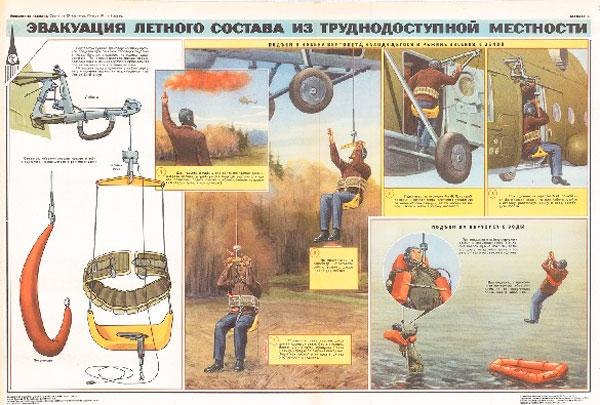 1254. Военный ретро плакат: Эвакуация летного состава из труднодоступной местности