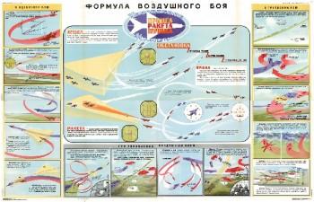 1256. Военный ретро плакат: Формула воздушного боя