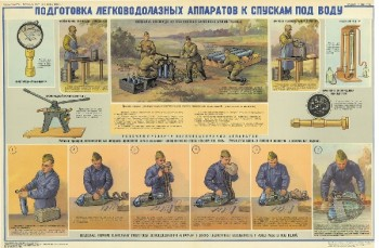 1257. Военный ретро плакат: Подготовка легководолазных аппаратов к спускам под воду