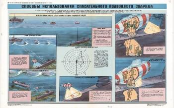 1258. Военный ретро плакат: Способы использования спасательного подводного снаряда