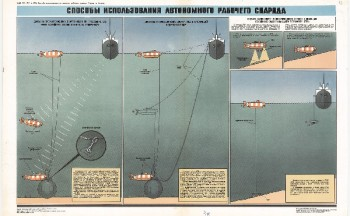 1259. Военный ретро плакат: Способы использования автономного рабочего снаряда