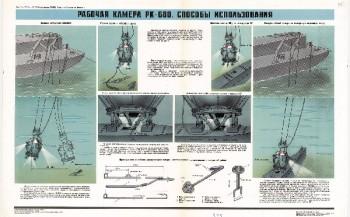 1260. Военный ретро плакат: Рабочая камера РК-680. Способы использования.