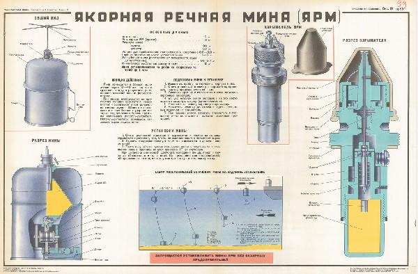 1262. Военный ретро плакат: Якорная речная мина (ЯРМ)