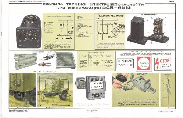 1263. Военный ретро плакат: Правила техники безопасности при эксплуатации ЭСБ-8ИМ