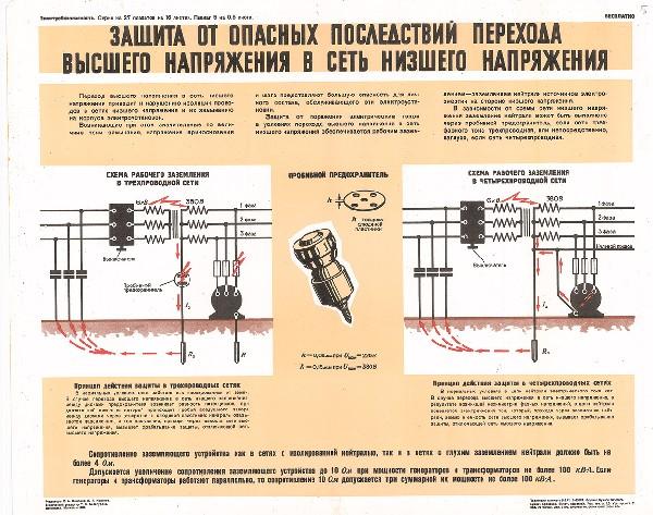 1267. Военный ретро плакат: Защита от опасных последствий перехода высшего напряжения в сеть низшего напряжения