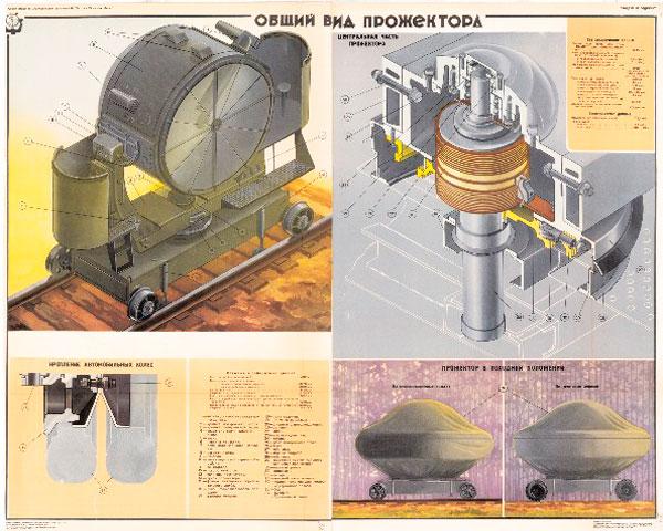 1268. Военный ретро плакат: Общий вид прожектора