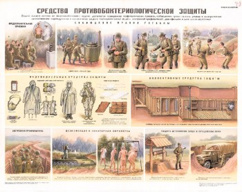 1270. Военный ретро плакат: Средства противобактериологической защиты