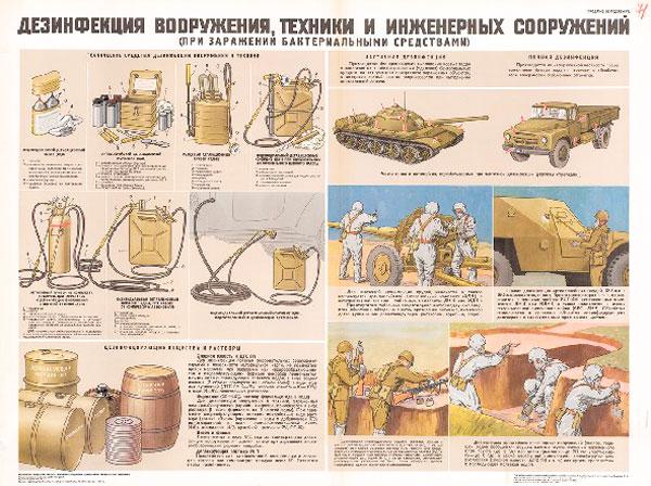 1272. Военный ретро плакат: Дезинфекция вооружения, техники и инженерных сооружений