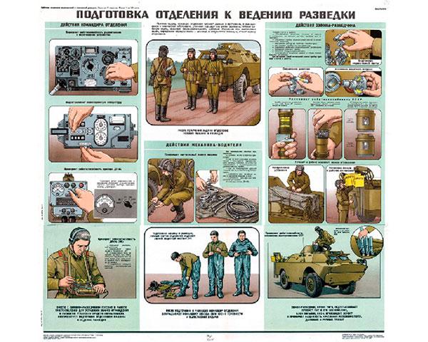 1274. Военный ретро плакат: Подготовка отделения к ведению разведки