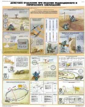 1277. Военный ретро плакат: Действия отделения при ведении радиационной и химической разведки (вариант 2)