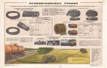 1280. Военный ретро плакат: Резинотканевые рукава