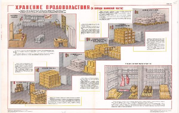 1281. Военный ретро плакат: Хранение продовольствия (в складе воинской части)