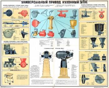 1283. Военный ретро плакат: Универсальный привод кухонный (УПК)