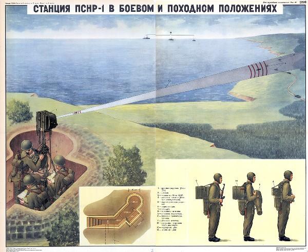 1284. Военный ретро плакат: Станция ПСНР-1 в боевом и походном положениях