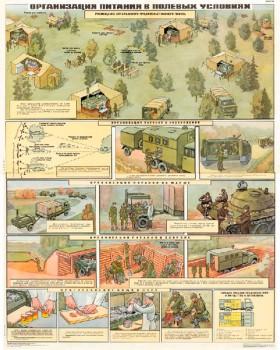 1285. Военный ретро плакат: Организация питания в полевых условиях