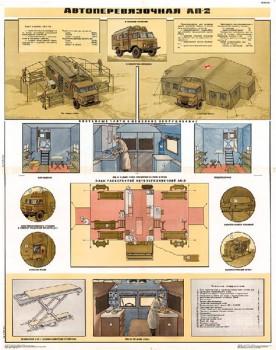 1287. Военный ретро плакат: Автоперевязочная АП-2