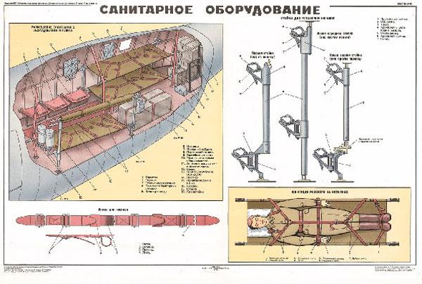 1293. Военный ретро плакат: Санитарное оборудование