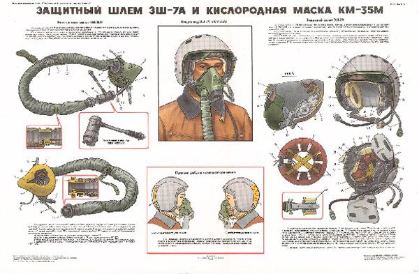 1295. Военный ретро плакат: Защитный шлем 3Ш-7А и кислородная маска КМ-35М