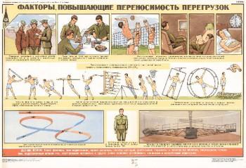 1297. Военный ретро плакат: Факторы, повышающие переносимость перегрузок