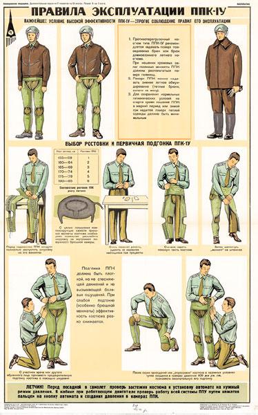 1300. Военный ретро плакат: Правила эксплуатации ППК-1У