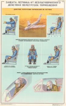 1302. Военный ретро плакат: Защита летчика от неблагоприятного действия перегрузок торможения