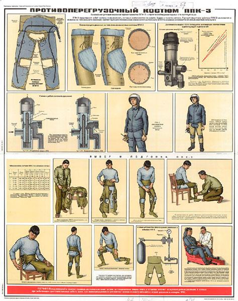 1304. Военный ретро плакат: Противоперегрузочный костюм ППК-3