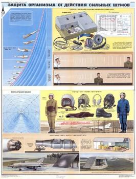 1306. Военный ретро плакат: Защита организма от действия сильных шумов