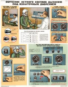 1307. Военный ретро плакат: Обучение летного состава дыханию под избыточным давлением