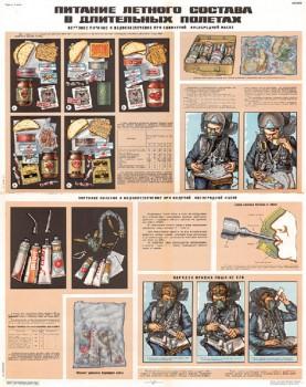 1308. Военный ретро плакат: Питание летного состава в длительных полетах