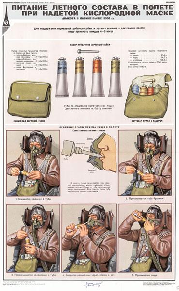 1310. Военный ретро плакат: Питание летного состава в полете при надетой кислородной маске