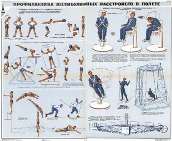1311. Военный ретро плакат: Профилактика вестибулярных расстройств в полете