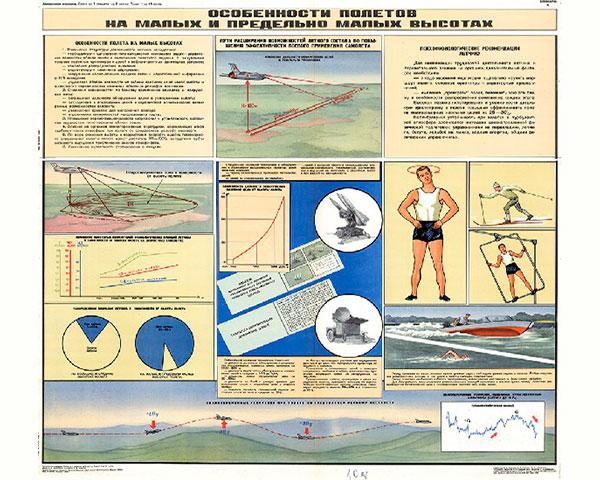 1312. Военный ретро плакат: Особенности полетов на малых и предельно малых высотах