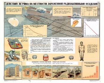 1313. Военный ретро плакат: Действия летчика на местности, зараженной радиоактивными осадками