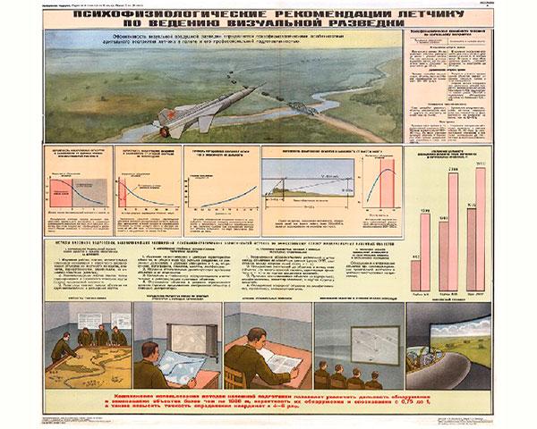 1314. Военный ретро плакат: Психофизиологические рекомендации летчику по ведению визуальной разведки
