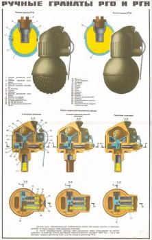 1315. Военный ретро плакат: Ручные гранаты РГО и РГН