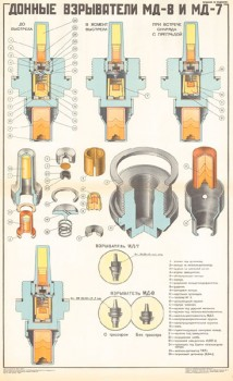 1316. Военный ретро плакат: Донные взрыватели МД-8 и МД-7