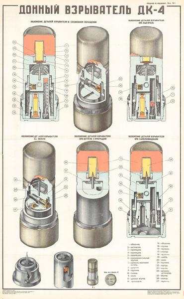 1317. Военный ретро плакат: Донный взрыватель ДК-4