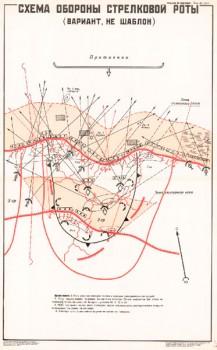 1318. Военный ретро плакат: Схема обороны стрелковой роты (вариант)