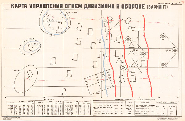 1319. Военный ретро плакат: Карта управления огнем дивизиона в обороне (вариант)
